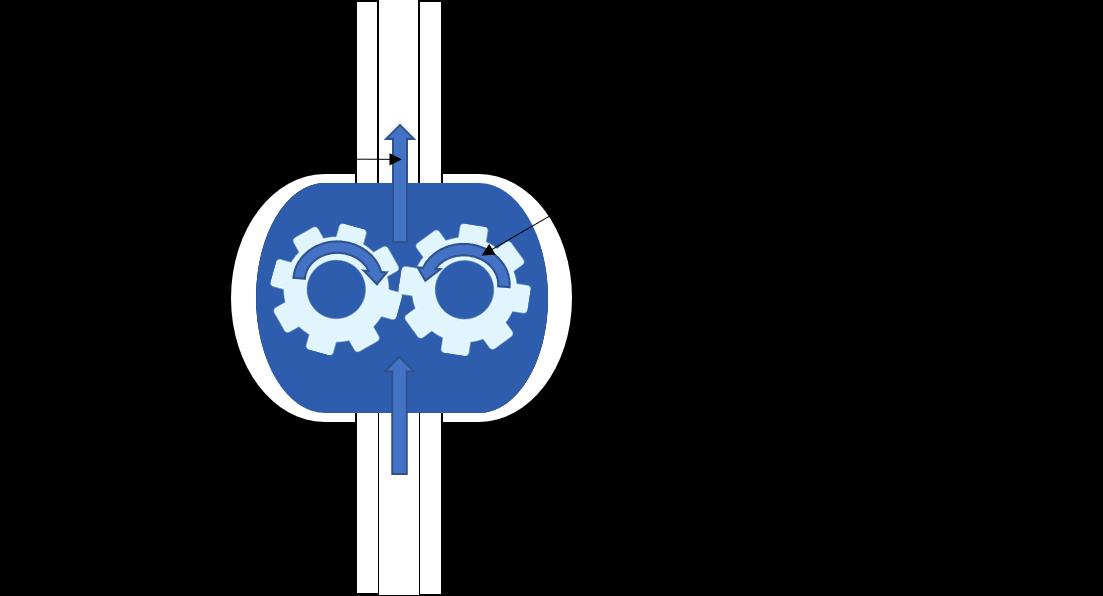 Aufbau und Funktion Hydraulikpumpe