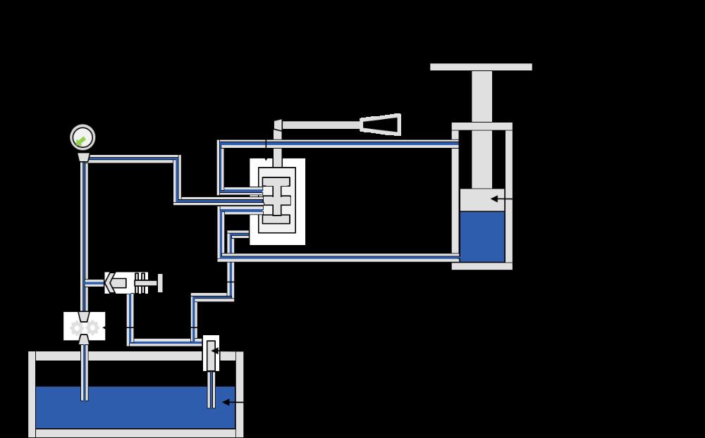 Hydrostatischer Antrieb Beispiel